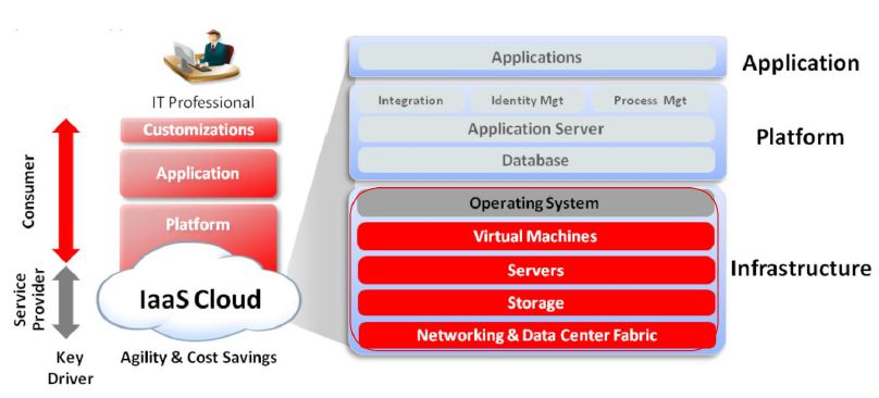 oracle-cloud-2